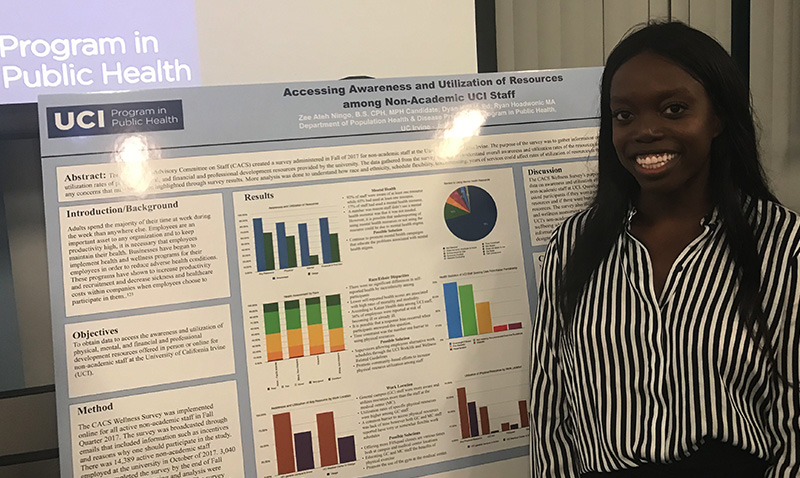 Spring 2019 MPH Poster Day