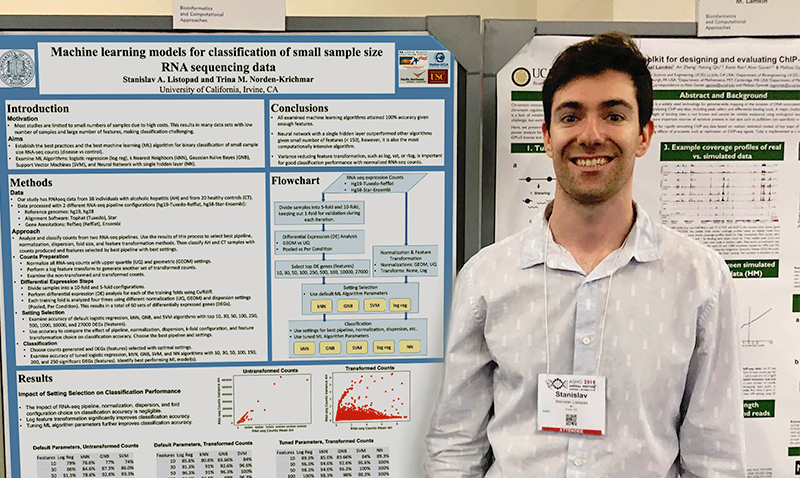 Stanislav Listopad presented his research from the Department of Epidemiology at the American Society of Human Genetics (ASHG) conference in Houston, TX on October 15-19.